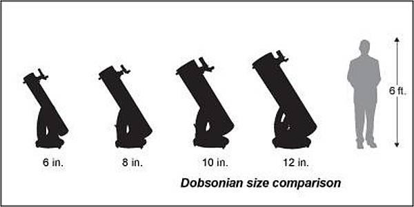 dobsonian size comparison
